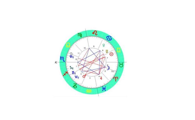 Horóscopo de hoy 27 de marzo 2020: predicción en el amor y trabajo