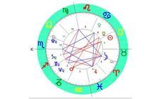 Horóscopo de hoy 16 de junio 2019: predicción en el amor y trabajo