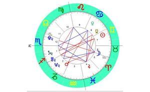 Horóscopo de hoy 13 de junio 2019: predicción en el amor y trabajo