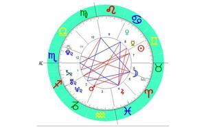 Horóscopo de hoy 14 de febrero 2019: predicción en el amor y trabajo