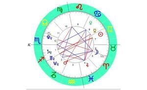 Horóscopo de hoy 12 de agosto 2019: predicción en el amor y trabajo
