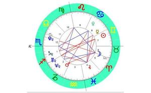 Horóscopo de hoy 19 de agosto 2019: predicción en el amor y trabajo