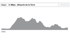 Vuelta a España 2018 etapa 3: Viviani se lleva el sprint