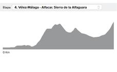 Vuelta a España 2018 etapa 4: perfil y narración en directo, online
