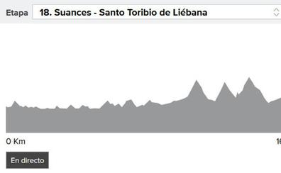 Vuelta a España 2017 etapa 18: Sander Armée se impone en Santo Toribio de Liébana