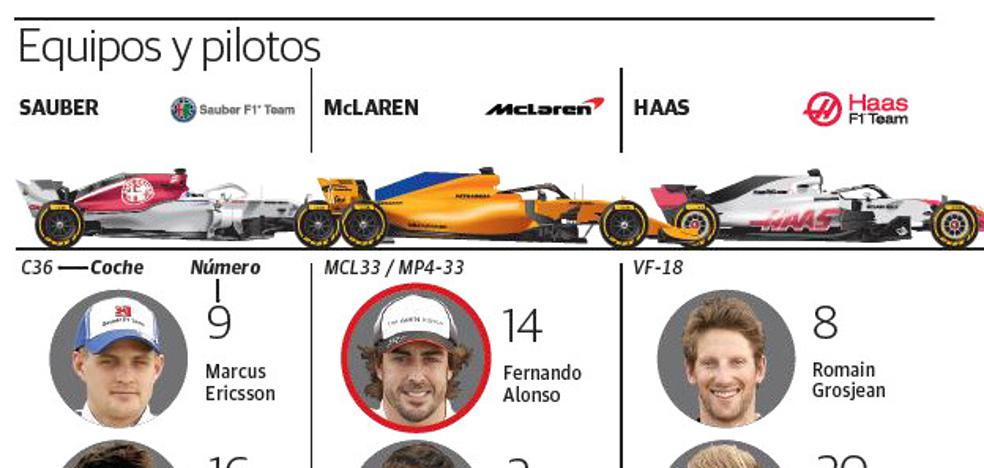 F1 Australia directo: horarios de los entrenamientos y clasificaciones, online