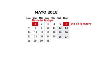 Cuándo es el Día de la Madre 2018: fecha en España