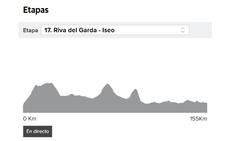 Giro 2018 etapa 17 directo: perfil y clasificación, online