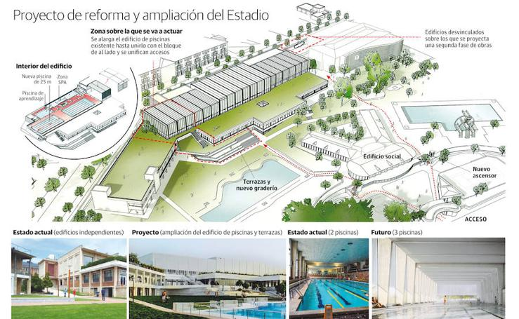El Estadio de Vitoria ganará una piscina cubierta con reforma y ampliación