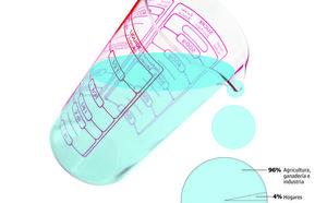 La conversión del agua