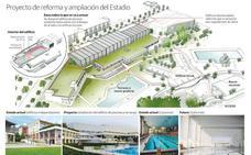 Jon Errazti, colaborador de Norman Foster, es el arquitecto ganador del concurso para reformar el Estadio