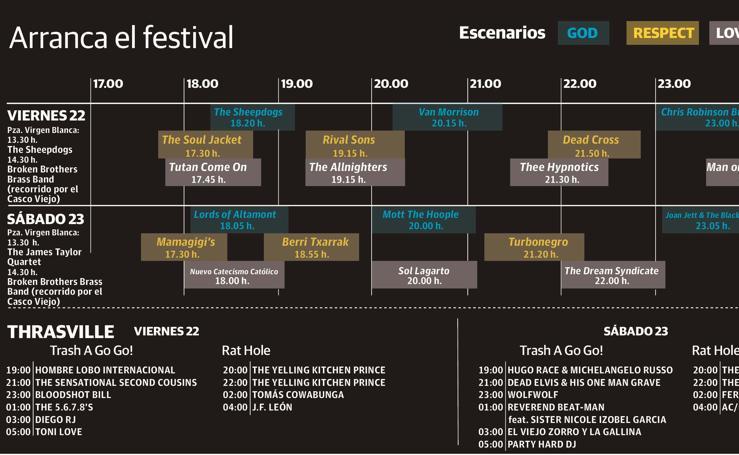 La programación del Azkena Rock Festival 2018