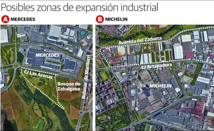 Ls posibles zonas de expansión industrial de Mercedes y Michelin en Vitoria