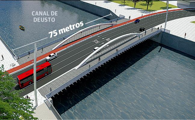 Un puente sin apoyos de 75 metros unirá en mayo San Ignacio y Zorrozaurre