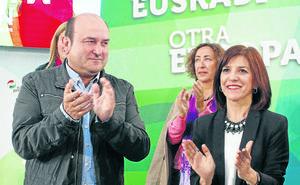 El 'procés' complica la alianza del PNV con el PDeCAT para las elecciones europeas