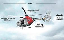 La Ertzaintza alquilará un nuevo helicóptero por 8 millones de euros para los próximos 4 años