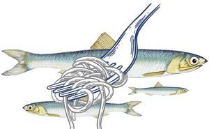 Parábola de la angula y la anchoa