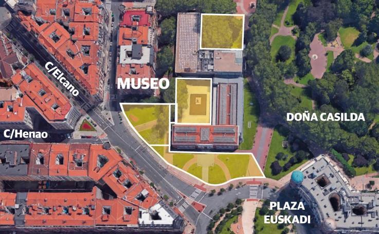 La ampliación del museo de Bellas Artes