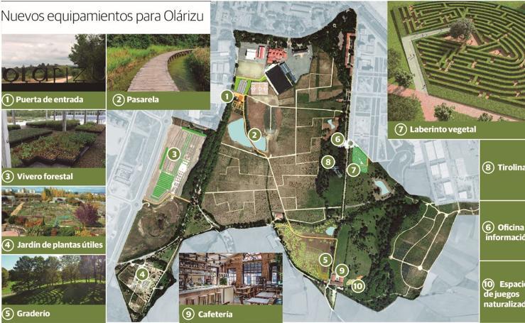 Nuevos equipamientos para Olárizu