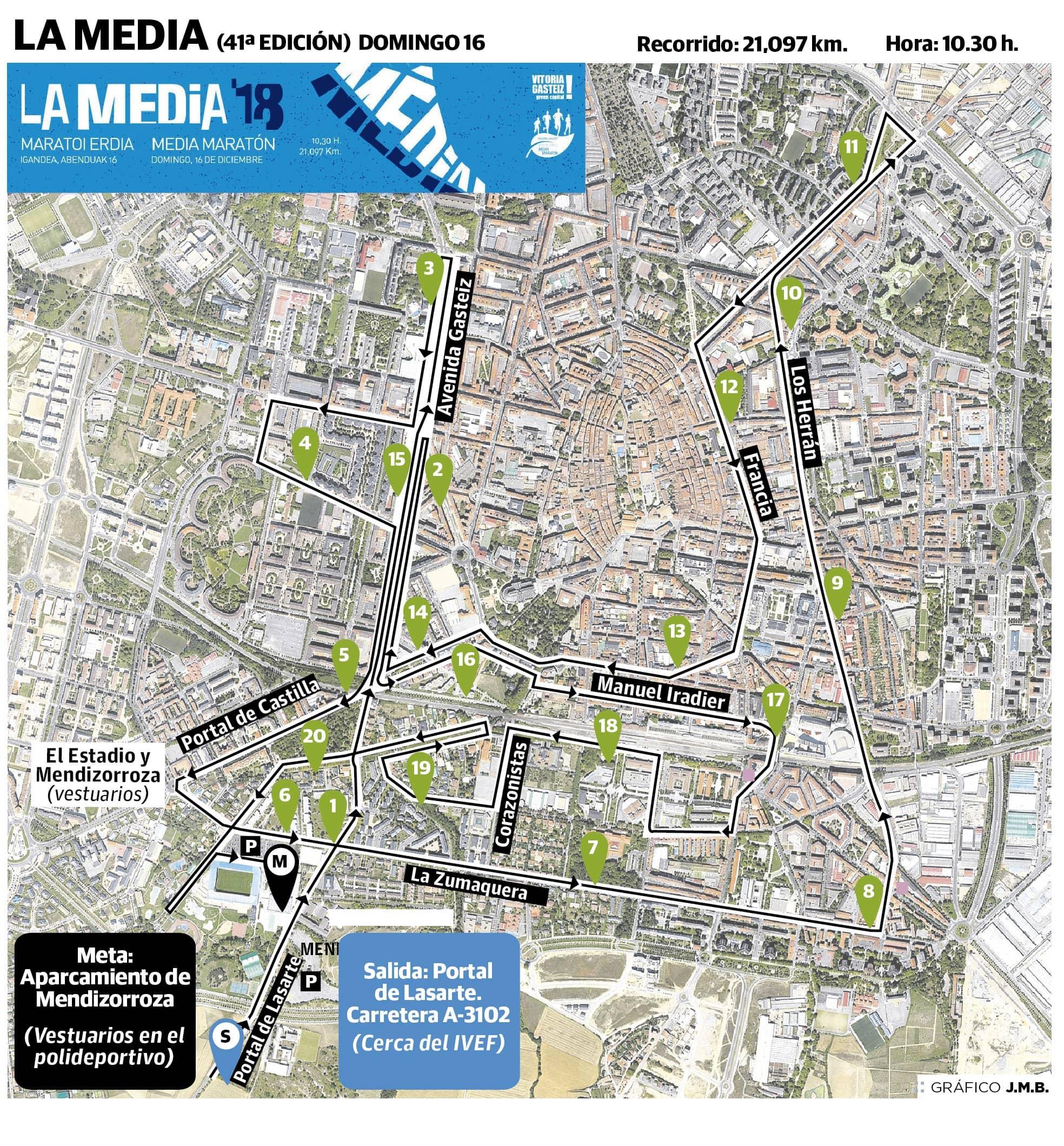 Recorrido de la 41 Media Maratón de Vitoria 2018
