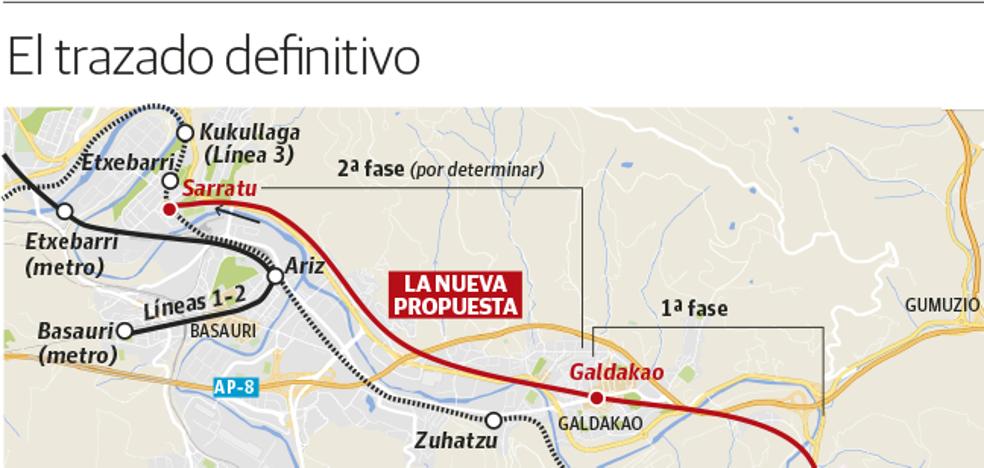 Una conexión subterránea acercará la línea de Euskotren a Galdakao