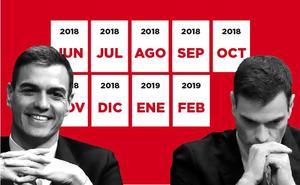 Los 9 meses de Sánchez