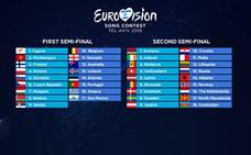 Resultados segunda semifinal Eurovision 2019: lista de países clasificados para la final