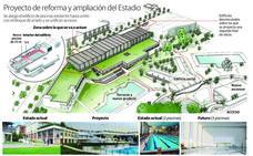 El nuevo Estadio será realidad en 2021