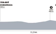 Etapa 1 de la Vuelta al País Vasco: horario, perfil y orden de salida de la contrarreloj de hoy