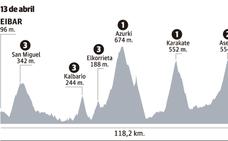 Horario y perfil de la última etapa de la Itzulia 2019 Vuelta al País Vasco