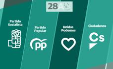 Debate electoral de Antena 3 y La Sexta: horario y directo, online