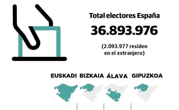Las elecciones genrales de hoy