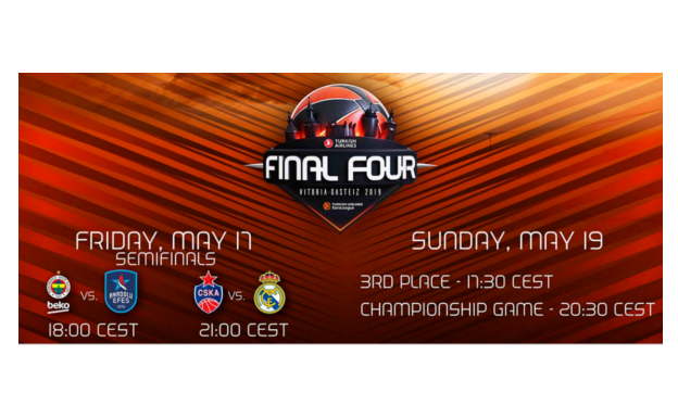 Final Four 2019: Horarios de las semifinales y final de la Euroliga