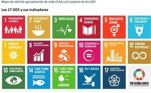 Euskadi, la que mejor cumple con los objetivos de la ONU