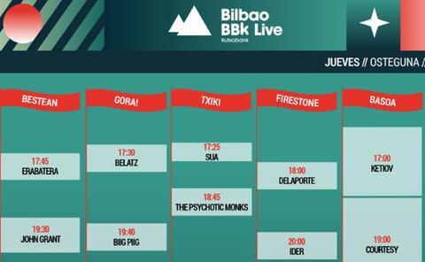 Conciertos BBK Live 2019: horarios y zonas