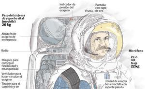 Misión espacial del Apolo11: infografía del viaje a la luna