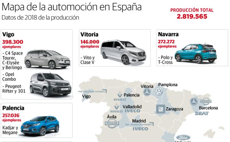 Mapa de la automoción en España