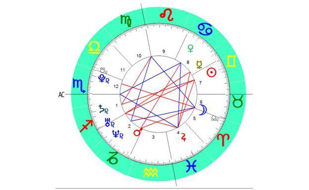 Horóscopo de hoy 16 de agosto 2019: predicción en el amor y trabajo