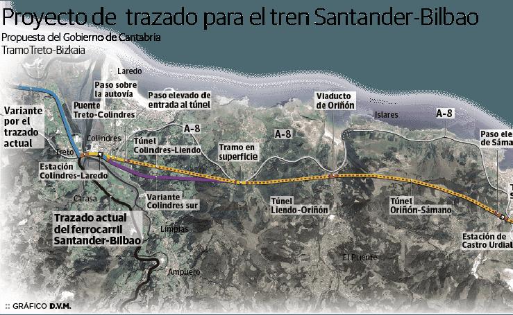 Proyecto de trazado para el tren entre Santander y Bilbao