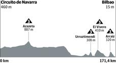 Etapa 12 de la Vuelta 2019: Philippe Gilbert ganador hoy en Bilbao