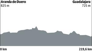 Etapa 17 de la Vuelta 2019 en directo: ganador y clasificación