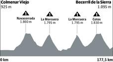 Etapa 18 de la Vuelta 2019 en directo: ganador y clasificación