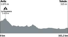 Etapa 19 de la Vuelta 2019: ganador y clasificación