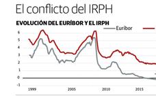 Qué es el índice IRPH de las hipotecas