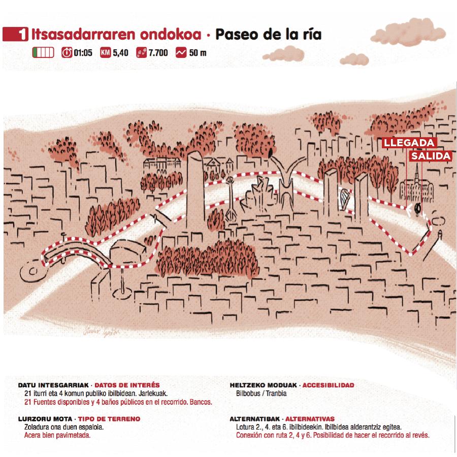 Los quince paseos más saludables por Bilbao