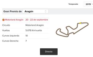 MotoGP 2019 Motorland Aragón: horarios y clasificaciones
