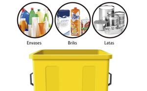 Álava prepara el contenedor amarillo para reciclar todo tipo de plásticos
