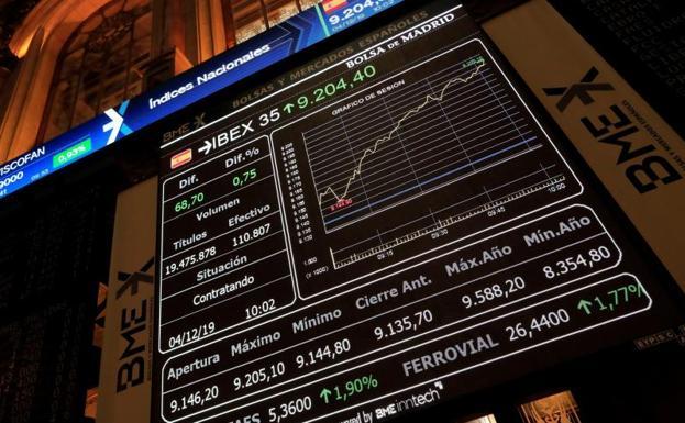 El Ibex-35 compra el acuerdo chino-americano y recupera los 9.200 puntos