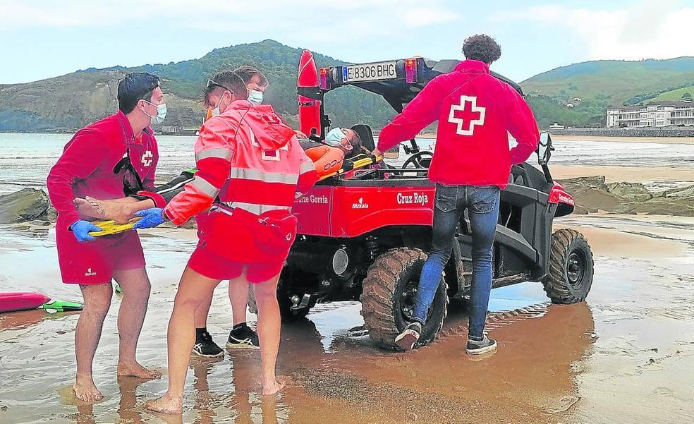 Rescates y contaminación en las playas de Gorliz y Plentzia