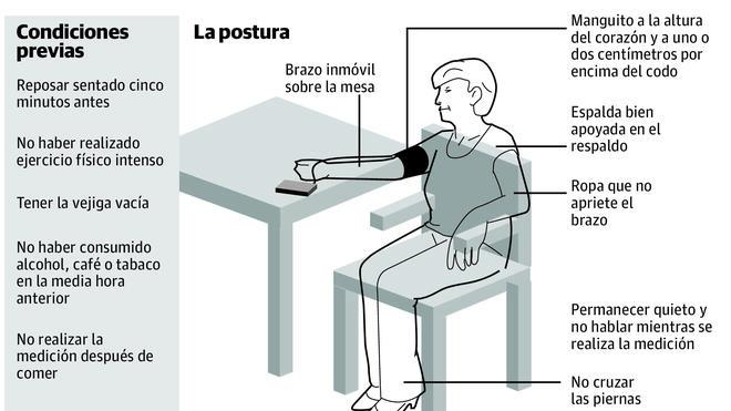 en que brazo debe tomarse la presion arterial